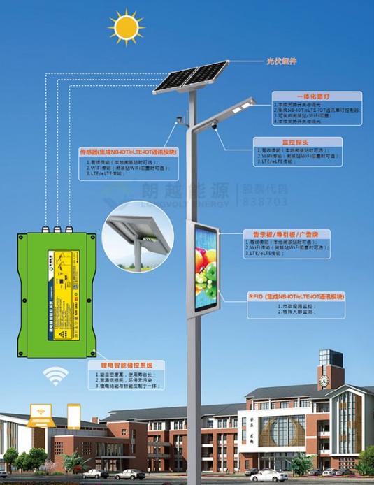 智慧太阳能路灯价格